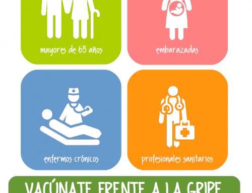 Comienza la vacunación frente a la gripe en Andalucía