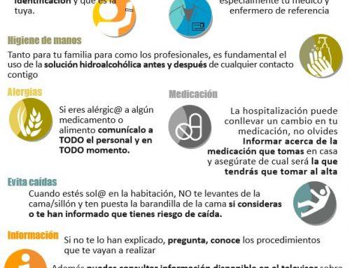 #Infografía: Implícate mientras estás ingresado/a en el hospital