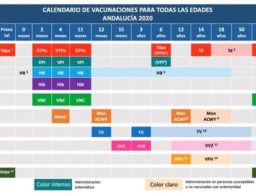 Calendario vacunal de Andalucía 2020 recomendado para todas las edades