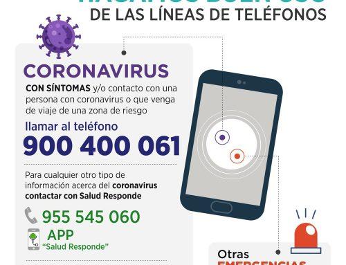 Información sobre el Coronavirus COVID-19 en la web de la Consejería de Salud y Familias