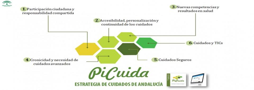 PiCuidaConTigo