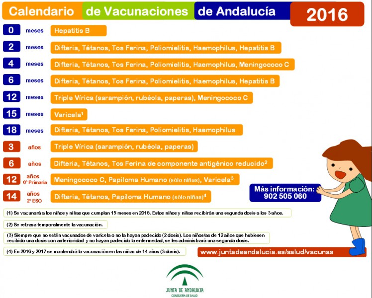 CalendarioVacunas2016