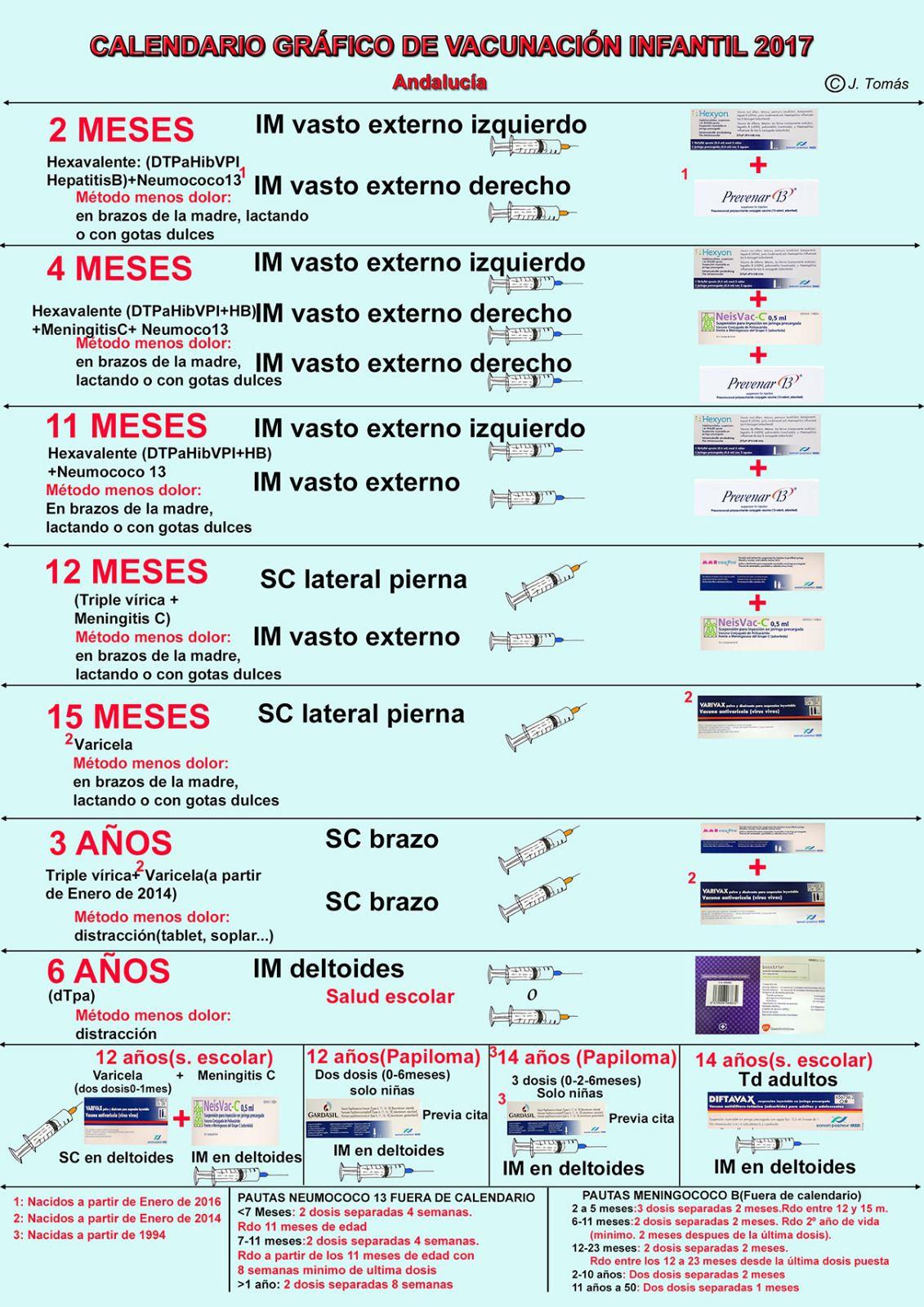 Calendario Vacunas 2020 Andalucia.Calendario Tapete Vacunal Y Otros Recursos Para La Vacunacion