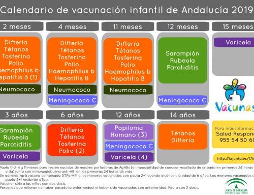 Calendario y otros recursos para la vacunación infantil (2019)