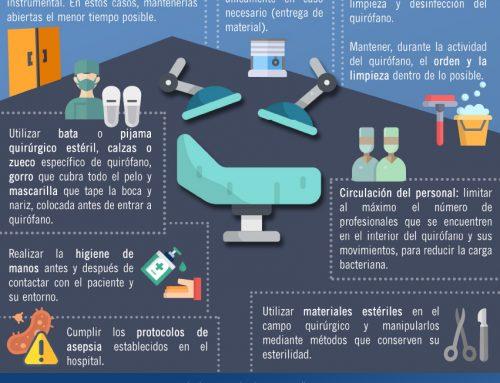#Infografía: Recomendaciones para mejorar la bioseguridad ambiental en quirófano