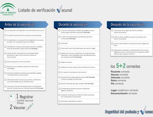 Listado de Verificación Vacunal: los «5+2 correctos»