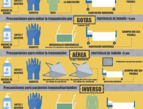 #Infografía: Precauciones para el control de las infecciones